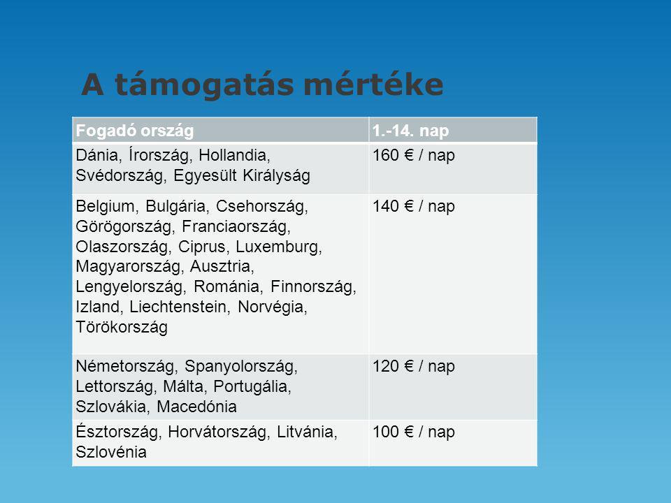 Utazási támogatás távolság alapján, Erasmus+ Guide page 45.