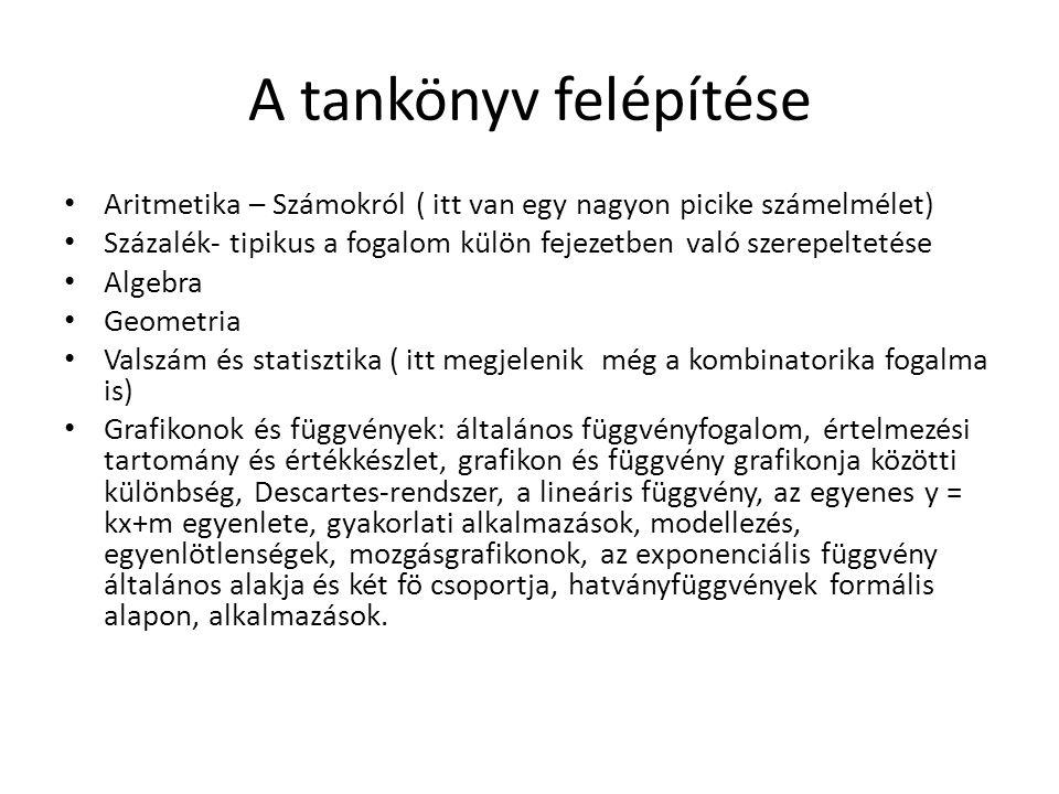 A tankönyv felépítése Aritmetika – Számokról ( itt van egy nagyon picike számelmélet) Százalék- tipikus a fogalom külön fejezetben való szerepeltetése