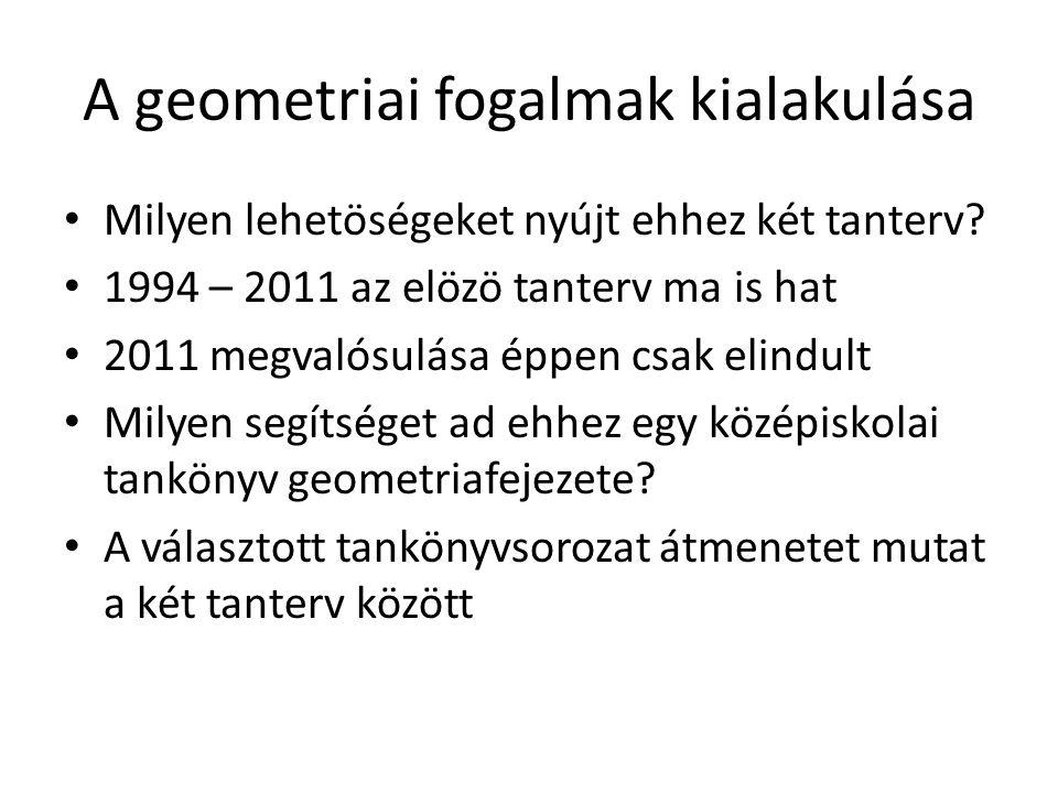 A geometriai fogalmak kialakulása Milyen lehetöségeket nyújt ehhez két tanterv? 1994 – 2011 az elözö tanterv ma is hat 2011 megvalósulása éppen csak e