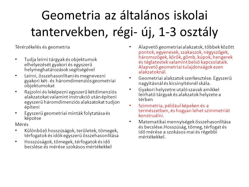 Geometria az általános iskolai tantervekben, régi- új, 1-3 osztály Térérzékelés és geometria Tudja leírni tárgyak és objektumok elhelyezését gyakori és egyszerü helymeghatározások segítségével Leírni, összehasonlítani és megnevezni gyakori két- és háromdimenziós geometriai objektumokat Rajzolni és leképezni egyszerü kétdimenziós alakzatokat valamint instrukció után építeni egyszerü háromdimenziós alakzatokat tudjon építeni Egyszerü geometriai mintàk folytatása és képzèse Mérés Különbözö hosszúságok, területek, tömegek, térfogatok és idök egyszerü összehasonlítása Hosszúságok, tömegek, térfogatok és idö becslése és mérése szokásos mértékekkel Alapvetö geometriai alakzatok, többek között pontok, egyenesek, szakaszok, négyszögek, háromszögek, körök, gömb, kúpok, hengerek és téglatestek valamint belsö kapcsolataik.