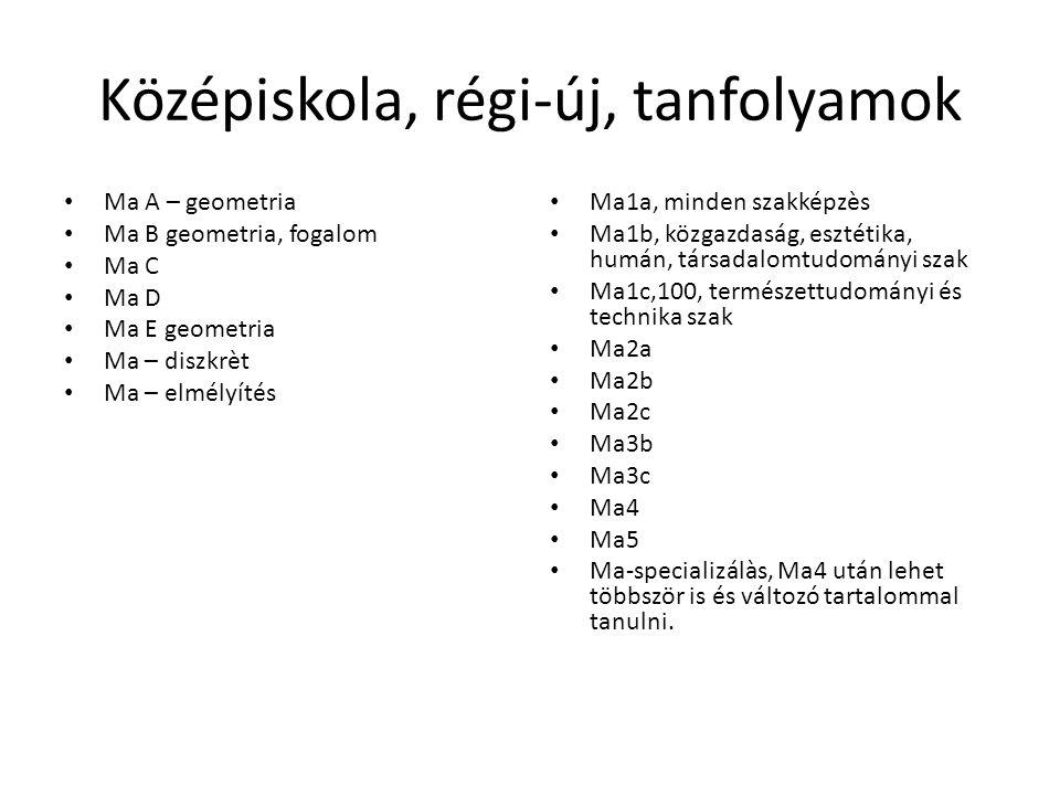 Középiskola, régi-új, tanfolyamok Ma A – geometria Ma B geometria, fogalom Ma C Ma D Ma E geometria Ma – diszkrèt Ma – elmélyítés Ma1a, minden szakképzès Ma1b, közgazdaság, esztétika, humán, társadalomtudományi szak Ma1c,100, természettudományi és technika szak Ma2a Ma2b Ma2c Ma3b Ma3c Ma4 Ma5 Ma-specializálàs, Ma4 után lehet többször is és változó tartalommal tanulni.
