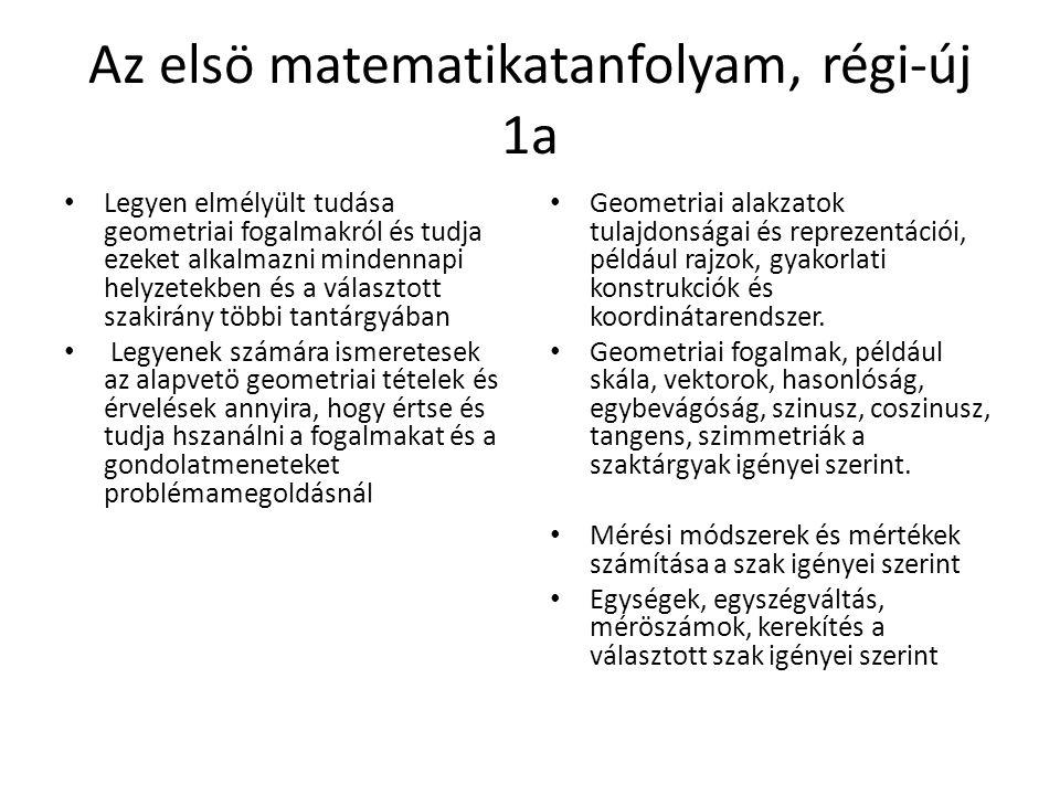 Az elsö matematikatanfolyam, régi-új 1a Legyen elmélyült tudása geometriai fogalmakról és tudja ezeket alkalmazni mindennapi helyzetekben és a választ