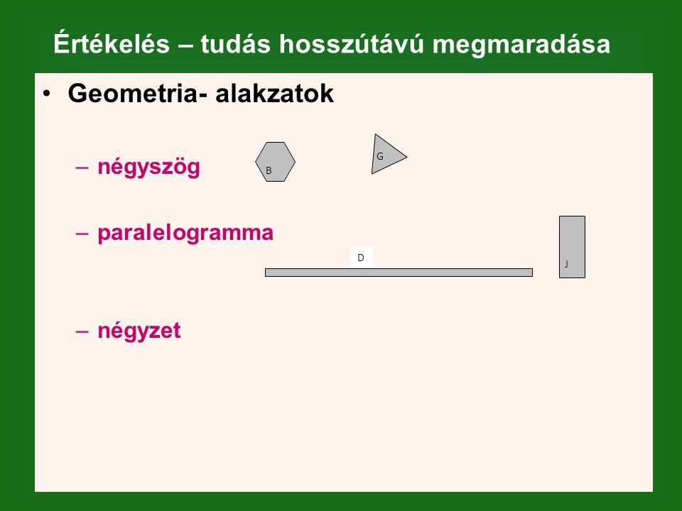 Geometria- alakzatok –négyszög –paralelogramma –négyzet D G J B Értékelés – tudás hosszútávú megmaradása