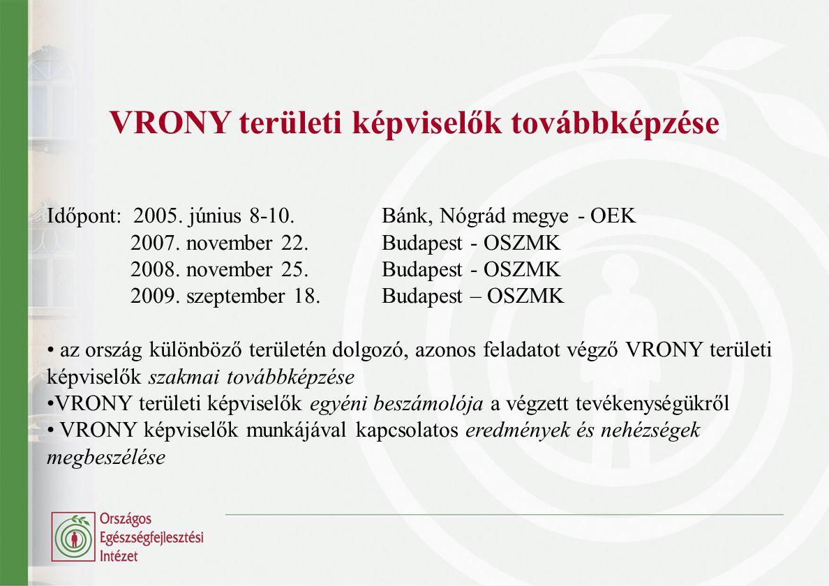 VRONY területi képviselők továbbképzése Időpont: 2005. június 8-10. Bánk, Nógrád megye - OEK 2007. november 22. Budapest - OSZMK 2008. november 25. Bu