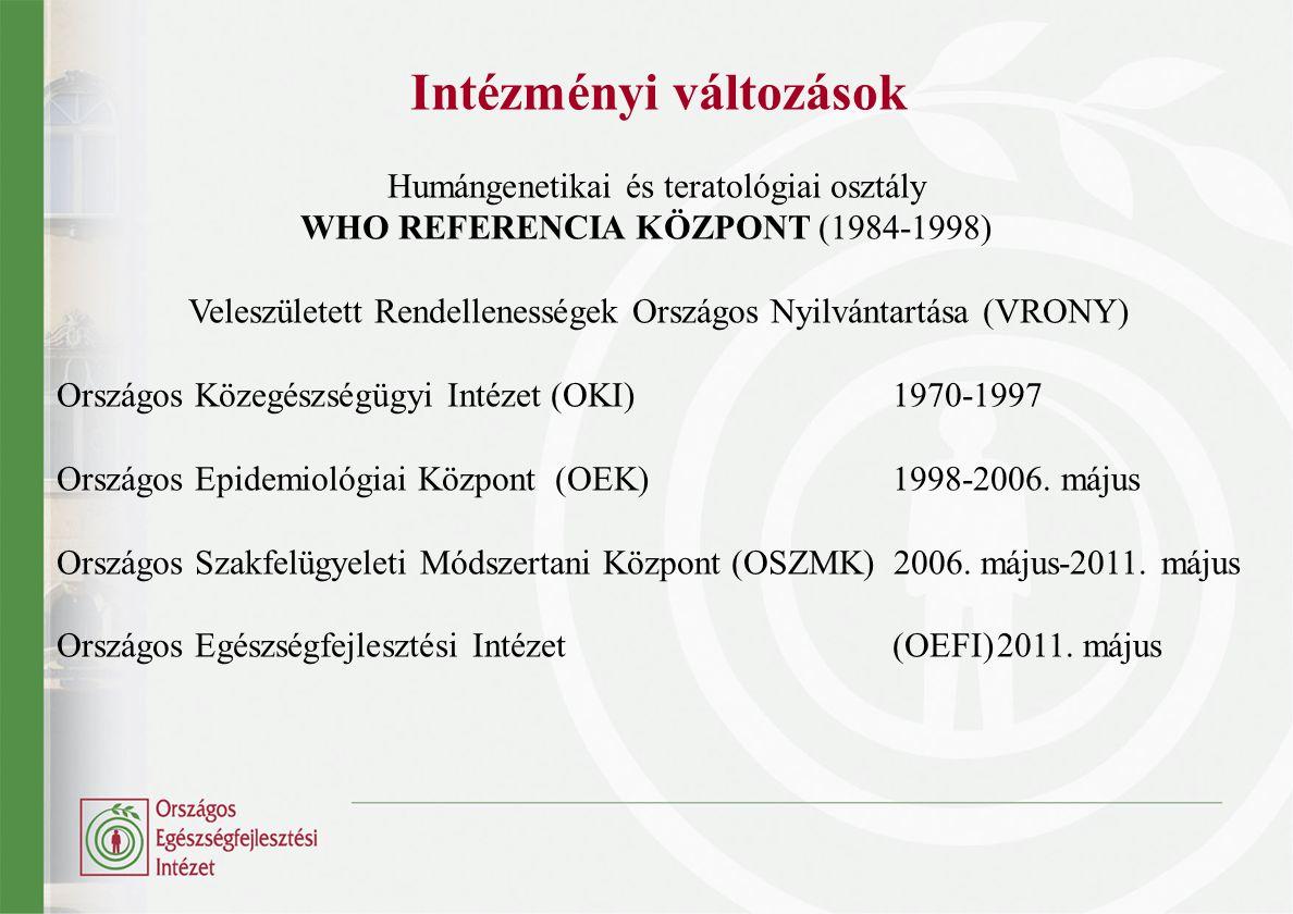 Intézményi változások Humángenetikai és teratológiai osztály WHO REFERENCIA KÖZPONT (1984-1998) Veleszületett Rendellenességek Országos Nyilvántartása