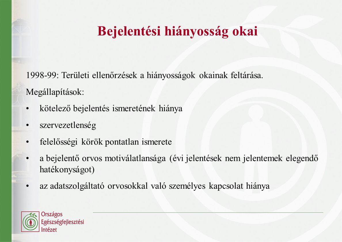 Bejelentési hiányosság okai 1998-99: Területi ellenőrzések a hiányosságok okainak feltárása. Megállapítások: kötelező bejelentés ismeretének hiánya sz