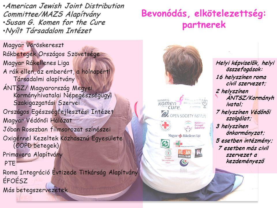 Bevonódás, elkötelezettség: partnerek Magyar Vöröskereszt Rákbetegek Országos Szövetsége Magyar Rákellenes Liga A rák ellen, az emberért, a holnapért!