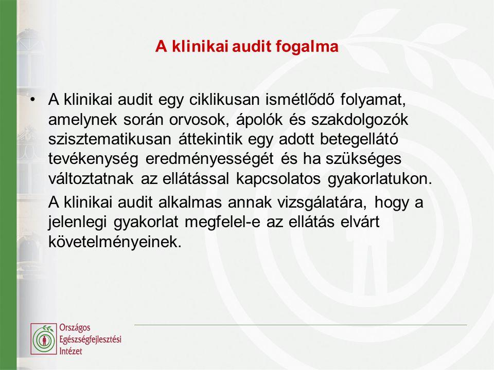 A Down kór prenatalis szűrésének és diagnosztikájának klinikai auditja Audit célok: Szűrés hatékonyságának fokozása, minőségének javítása Invazív vizsgálatok számának csökkentése Biokémiai szűrések egységesítése Auditált UH szakemberek számának növelése A hatályos szakmai irányelv alkalmazásának terjesztése Finanszírozási problémák feltérképezése Az irányelv módosításának előkészítése Az adatszolgáltatás minőségének javítása Audit célok megvalósulásának indikátorait a munkacsoport az adatgyűjtés fázisában dolgozza ki.