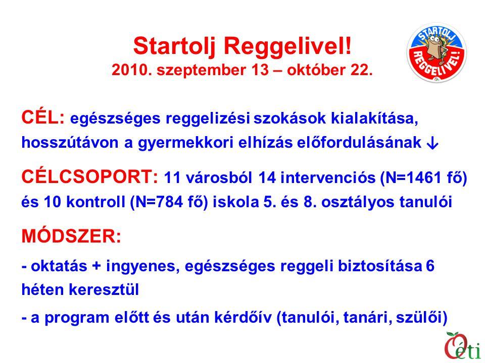 Startolj Reggelivel! 2010. szeptember 13 – október 22. CÉL: egészséges reggelizési szokások kialakítása, hosszútávon a gyermekkori elhízás előfordulás
