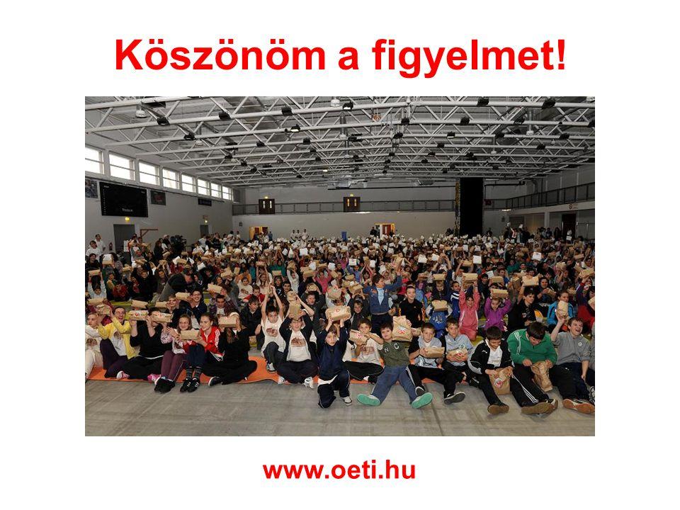 Köszönöm a figyelmet! www.oeti.hu