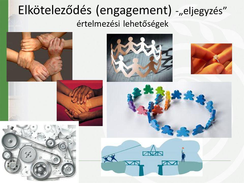 """Elköteleződés (engagement) -""""eljegyzés értelmezési lehetőségek"""