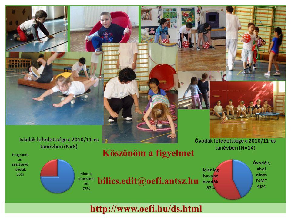 Köszönöm a figyelmet bilics.edit@oefi.antsz.hu http://www.oefi.hu/ds.html