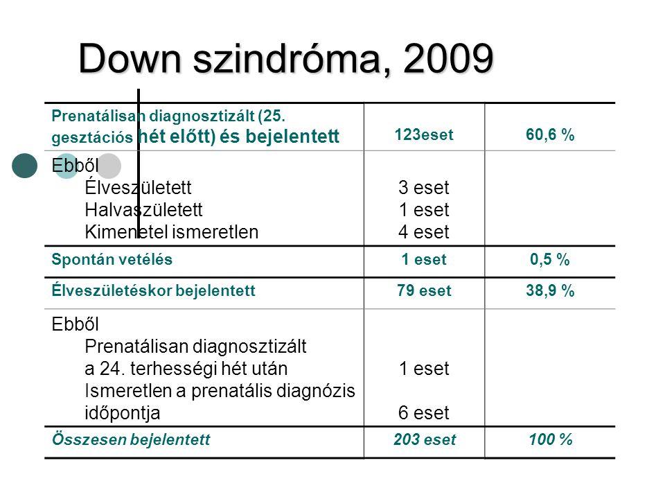 Prenatálisan felismert DS aránya, 2001-2009