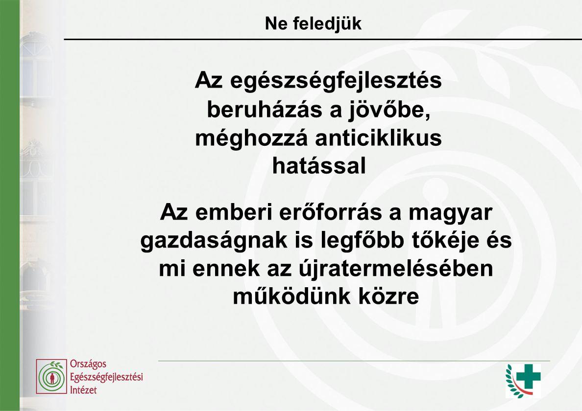 Ne feledjük Az egészségfejlesztés beruházás a jövőbe, méghozzá anticiklikus hatással Az emberi erőforrás a magyar gazdaságnak is legfőbb tőkéje és mi