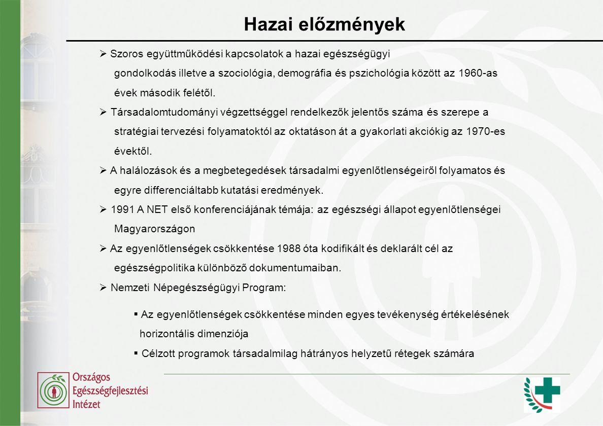 Hazai előzmények  Szoros együttműködési kapcsolatok a hazai egészségügyi gondolkodás illetve a szociológia, demográfia és pszichológia között az 1960