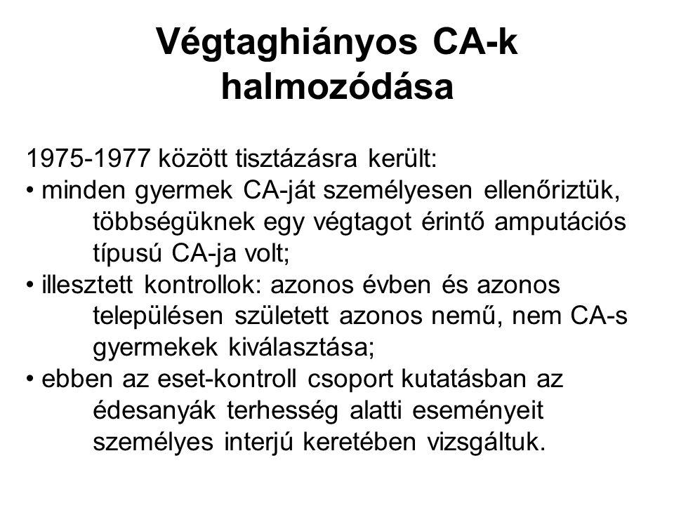 Végtaghiányos CA-k halmozódása 1975-1977 között tisztázásra került: minden gyermek CA-ját személyesen ellenőriztük, többségüknek egy végtagot érintő a