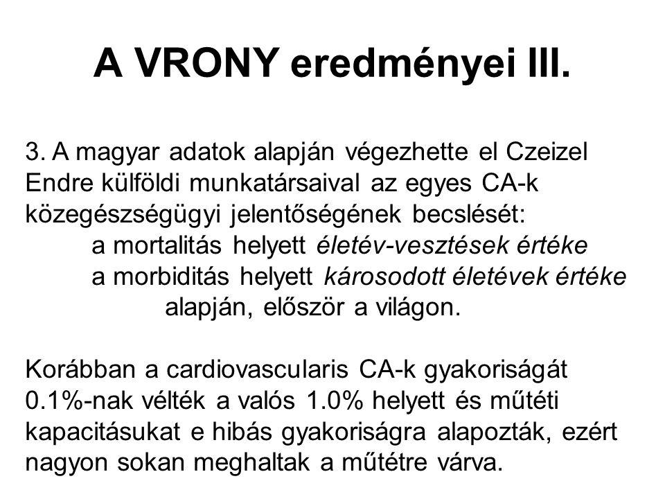 A VRONY eredményei III. 3. A magyar adatok alapján végezhette el Czeizel Endre külföldi munkatársaival az egyes CA-k közegészségügyi jelentőségének be