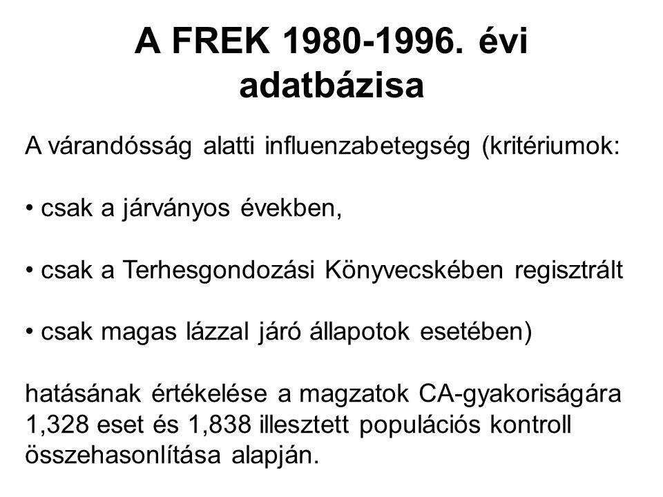 A FREK 1980-1996. évi adatbázisa A várandósság alatti influenzabetegség (kritériumok: csak a járványos években, csak a Terhesgondozási Könyvecskében r