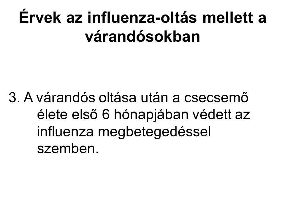 Érvek az influenza-oltás mellett a várandósokban 3. A várandós oltása után a csecsemő élete első 6 hónapjában védett az influenza megbetegedéssel szem