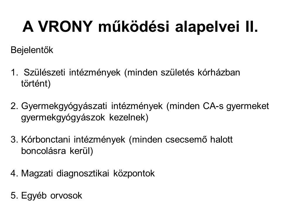 A VRONY eredményei I.1.Minden CA magyarországi gyakorisága (1000 születésre számítva) ismert, pl.