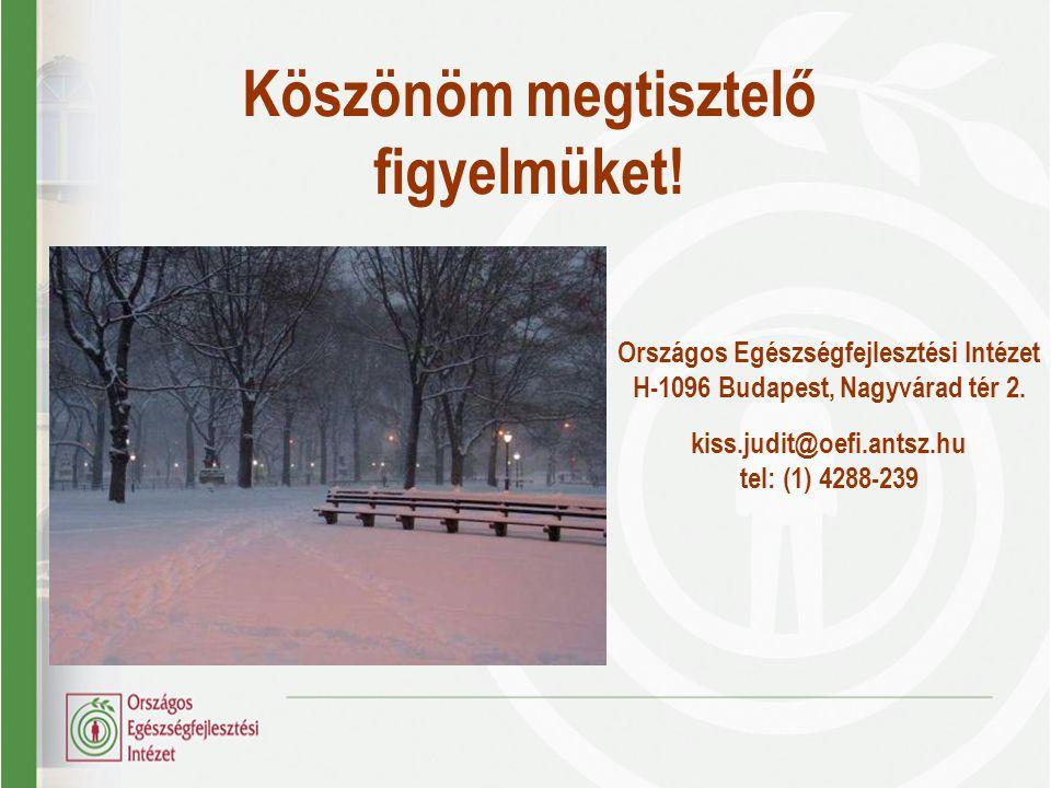 Köszönöm megtisztelő figyelmüket! Országos Egészségfejlesztési Intézet H-1096 Budapest, Nagyvárad tér 2. kiss.judit@oefi.antsz.hu tel: (1) 4288-239