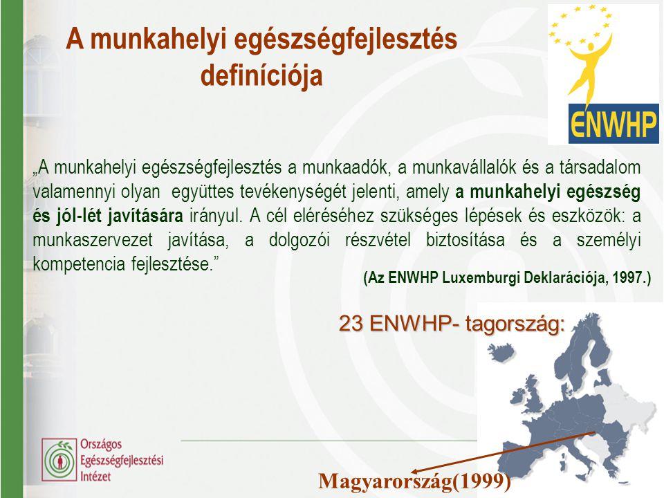 """A munkahelyi egészségfejlesztés definíciója 23 ENWHP- tagország: Magyarország(1999) (Az ENWHP Luxemburgi Deklarációja, 1997.) """"A munkahelyi egészségfe"""