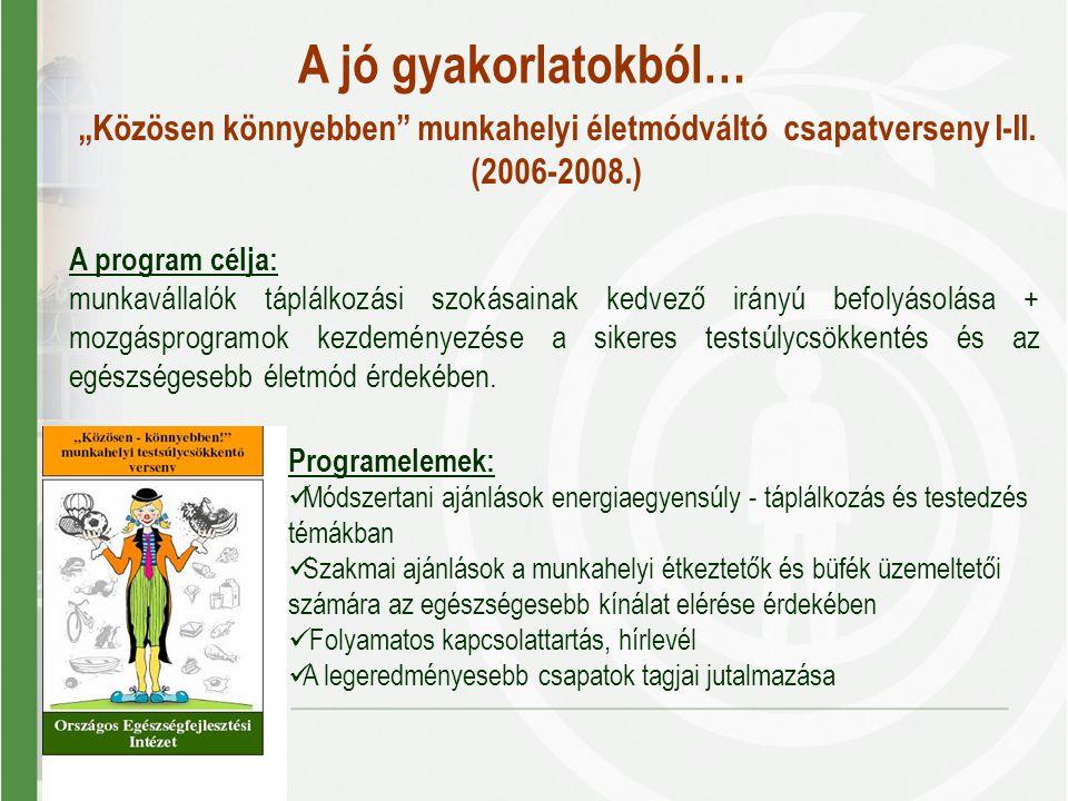 """A jó gyakorlatokból… """"Közösen könnyebben"""" munkahelyi életmódváltó csapatverseny I-II. (2006-2008.) A program célja: munkavállalók táplálkozási szokása"""