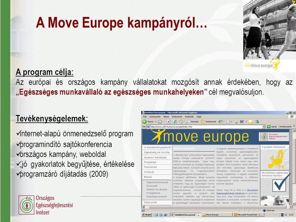 """A program célja: Az európai és országos kampány vállalatokat mozgósít annak érdekében, hogy az """"Egészséges munkavállaló az egészséges munkahelyeken"""" c"""