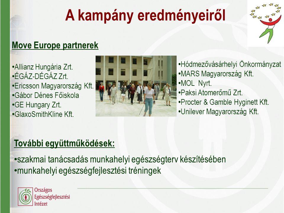 További együttműködések: szakmai tanácsadás munkahelyi egészségterv készítésében munkahelyi egészségfejlesztési tréningek Move Europe partnerek Allian