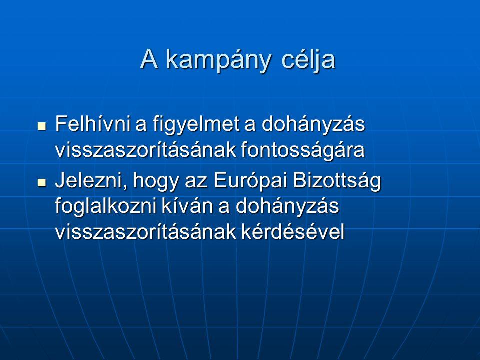 A kampány célja Felhívni a figyelmet a dohányzás visszaszorításának fontosságára Felhívni a figyelmet a dohányzás visszaszorításának fontosságára Jelezni, hogy az Európai Bizottság foglalkozni kíván a dohányzás visszaszorításának kérdésével Jelezni, hogy az Európai Bizottság foglalkozni kíván a dohányzás visszaszorításának kérdésével