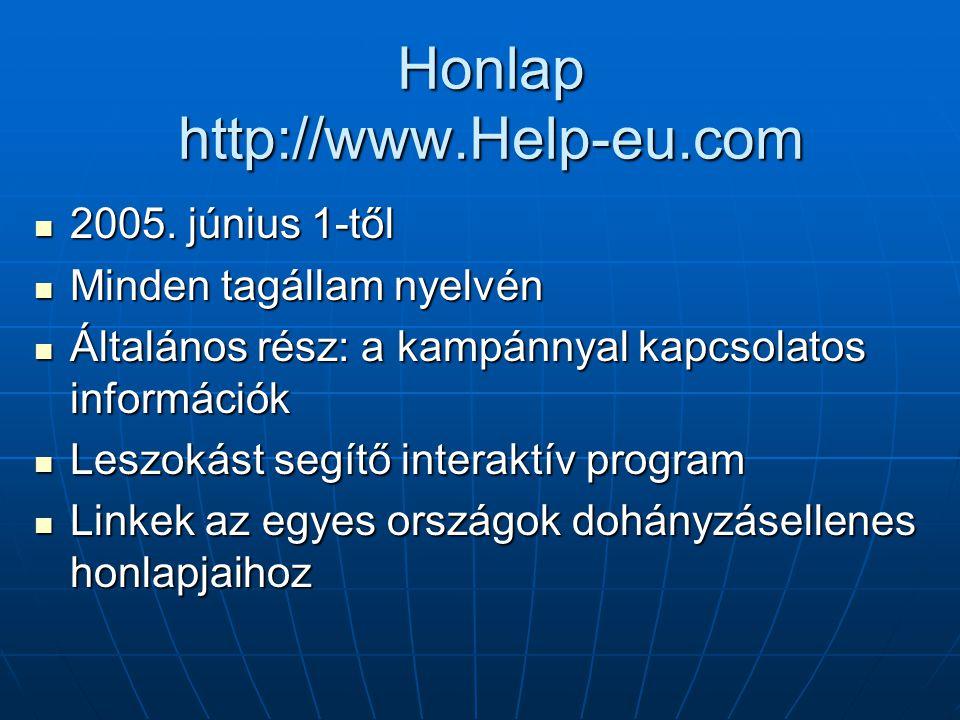 Honlap http://www.Help-eu.com 2005. június 1-től 2005. június 1-től Minden tagállam nyelvén Minden tagállam nyelvén Általános rész: a kampánnyal kapcs
