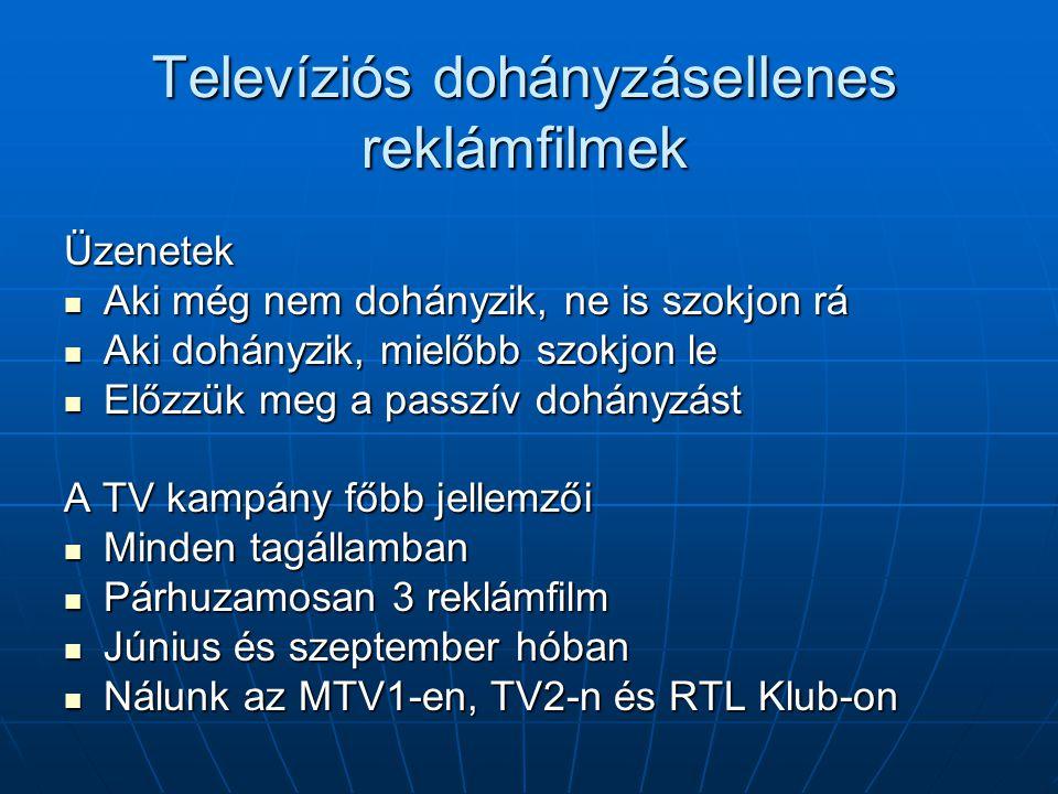 Televíziós dohányzásellenes reklámfilmek Üzenetek Aki még nem dohányzik, ne is szokjon rá Aki még nem dohányzik, ne is szokjon rá Aki dohányzik, mielő
