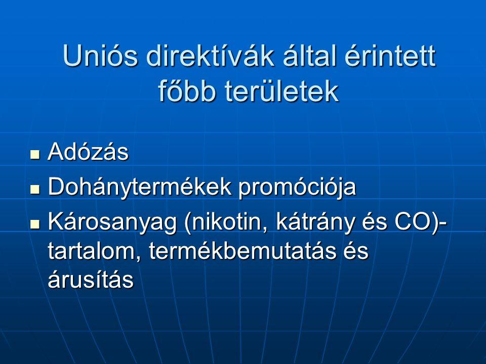 Uniós direktívák által érintett főbb területek Adózás Adózás Dohánytermékek promóciója Dohánytermékek promóciója Károsanyag (nikotin, kátrány és CO)- tartalom, termékbemutatás és árusítás Károsanyag (nikotin, kátrány és CO)- tartalom, termékbemutatás és árusítás