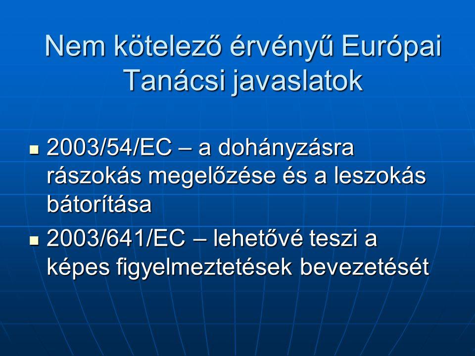 Nem kötelező érvényű Európai Tanácsi javaslatok 2003/54/EC – a dohányzásra rászokás megelőzése és a leszokás bátorítása 2003/54/EC – a dohányzásra rászokás megelőzése és a leszokás bátorítása 2003/641/EC – lehetővé teszi a képes figyelmeztetések bevezetését 2003/641/EC – lehetővé teszi a képes figyelmeztetések bevezetését