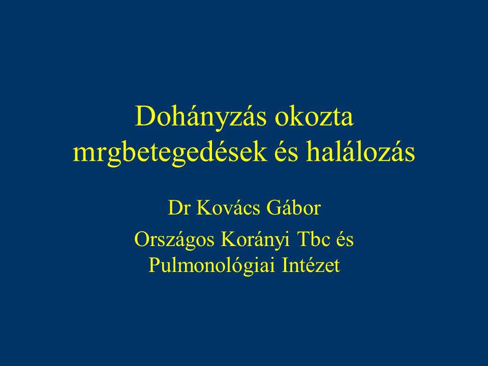 A dohányzás az elkerülhető vezető halálok Magyarországon évente 30 000 ember haláláért felelős A rendszeresen dohányzók átlagosan nyolc évet veszítenek az életükből