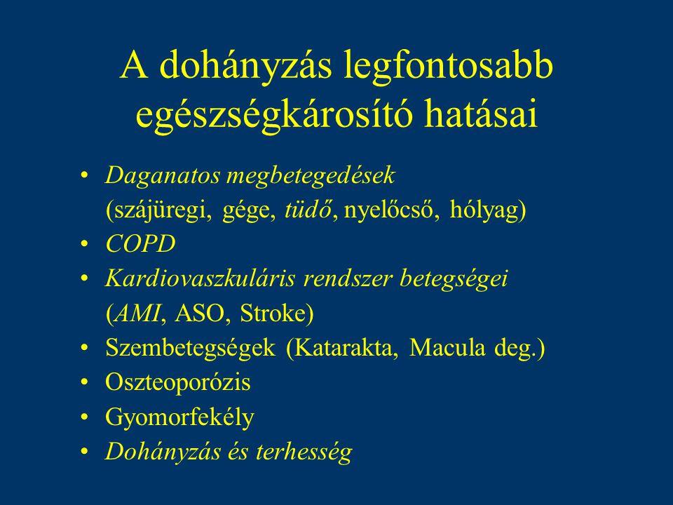 Betegségek dohányzással összefüggő kockázata BetegségRelatív gyakoriság Tüdőrák15x Gégerák24x COPD12x ISZB 1.6x Stroke 1.3x