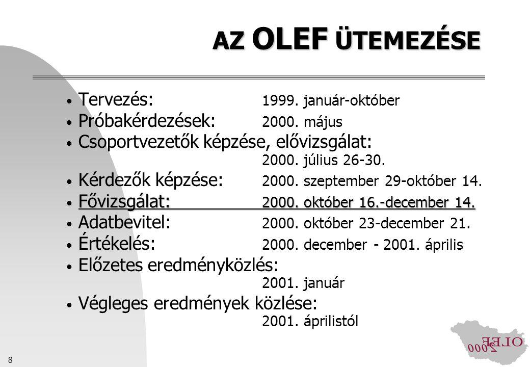 8 AZ OLEF ÜTEMEZÉSE Tervezés: 1999. január-október Próbakérdezések: 2000. május Csoportvezetők képzése, elővizsgálat: 2000. július 26-30. Kérdezők kép