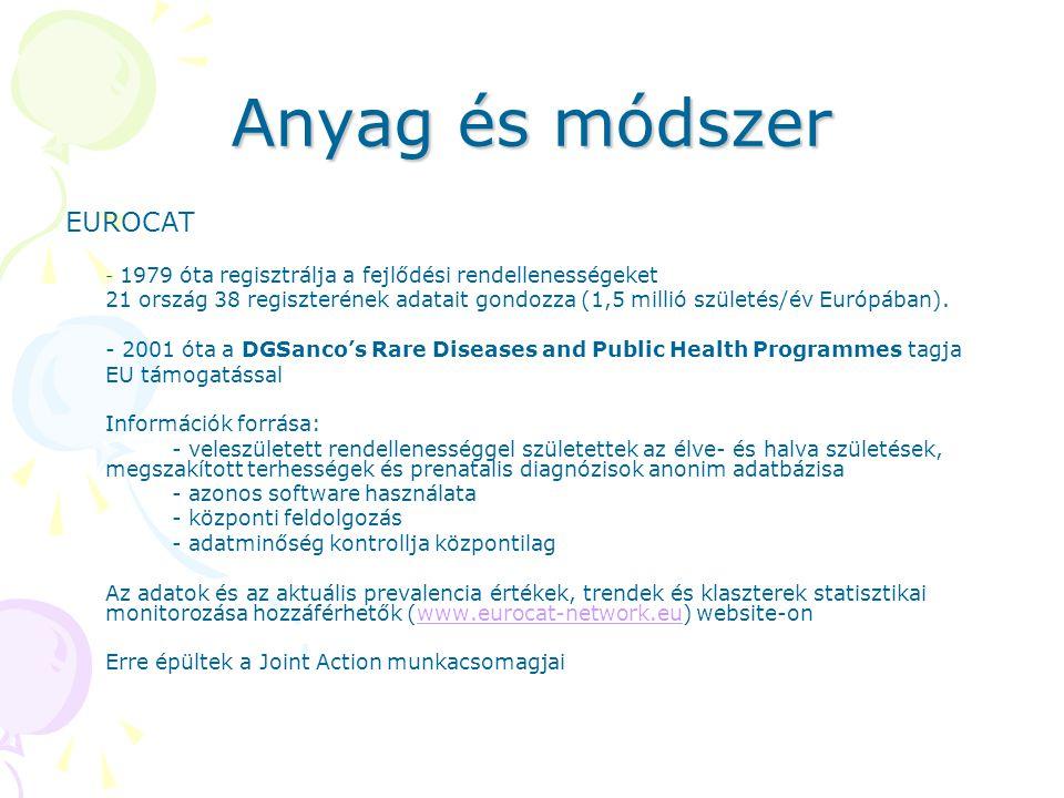 Anyag és módszer EUROCAT - 1979 óta regisztrálja a fejlődési rendellenességeket 21 ország 38 regiszterének adatait gondozza (1,5 millió születés/év Eu