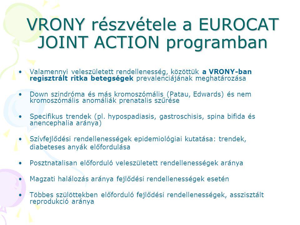 VRONY részvétele a EUROCAT JOINT ACTION programban Valamennyi veleszületett rendellenesség, közöttük a VRONY-ban regisztrált ritka betegségek prevalen
