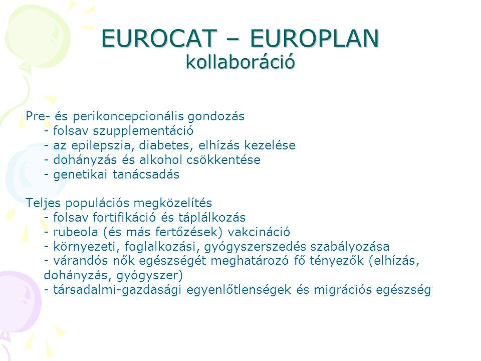 EUROCAT – EUROPLAN kollaboráció Pre- és perikoncepcionális gondozás - folsav szupplementáció - az epilepszia, diabetes, elhízás kezelése - dohányzás é