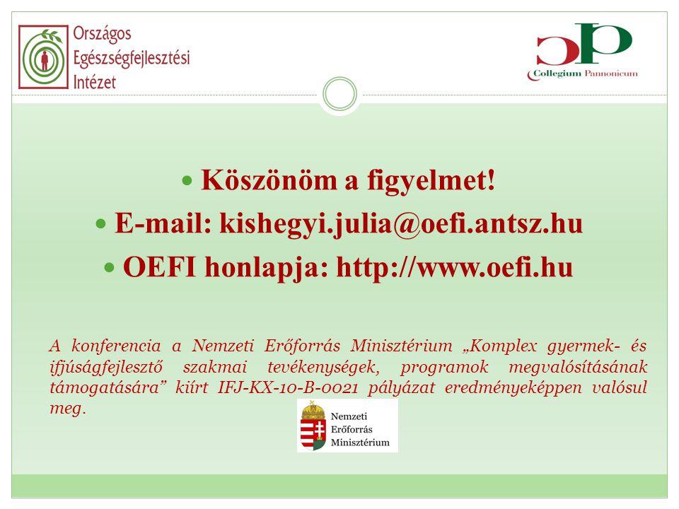 """Köszönöm a figyelmet! E-mail: kishegyi.julia@oefi.antsz.hu OEFI honlapja: http://www.oefi.hu A konferencia a Nemzeti Erőforrás Minisztérium """"Komplex g"""