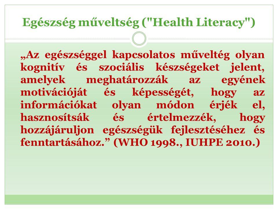 Egészség műveltség (