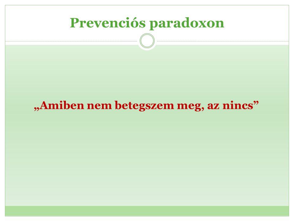 """Prevenciós paradoxon """"Amiben nem betegszem meg, az nincs"""""""