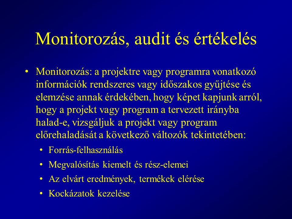 Monitorozás Belső monitorozás: a projekt vagy program megvalósításában közvetlenül részt vevők végzik az információk gyűjtését és elemzését is – menedzsment feladat Külső monitorozás: időszakosan vagy állandóan külső szakértőket kér fel a finanszírozó adatok, információk gyűjtésére és elemzésére