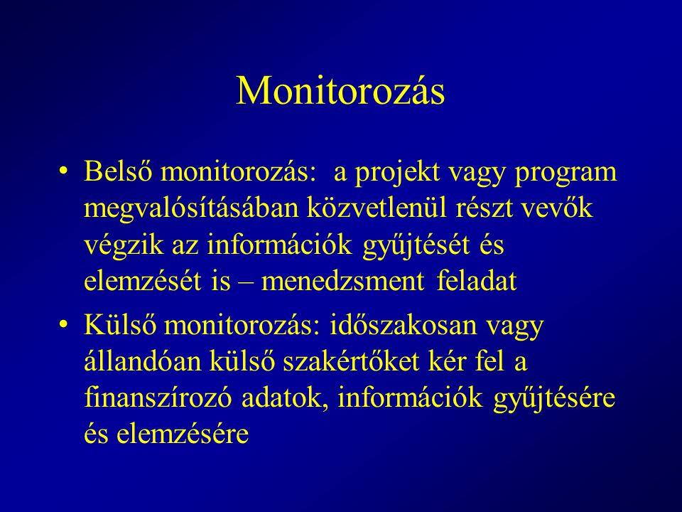 Monitorozás Belső monitorozás: a projekt vagy program megvalósításában közvetlenül részt vevők végzik az információk gyűjtését és elemzését is – mened
