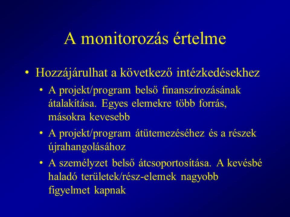 A monitorozás értelme Hozzájárulhat a következő intézkedésekhez A projekt/program belső finanszírozásának átalakítása. Egyes elemekre több forrás, más