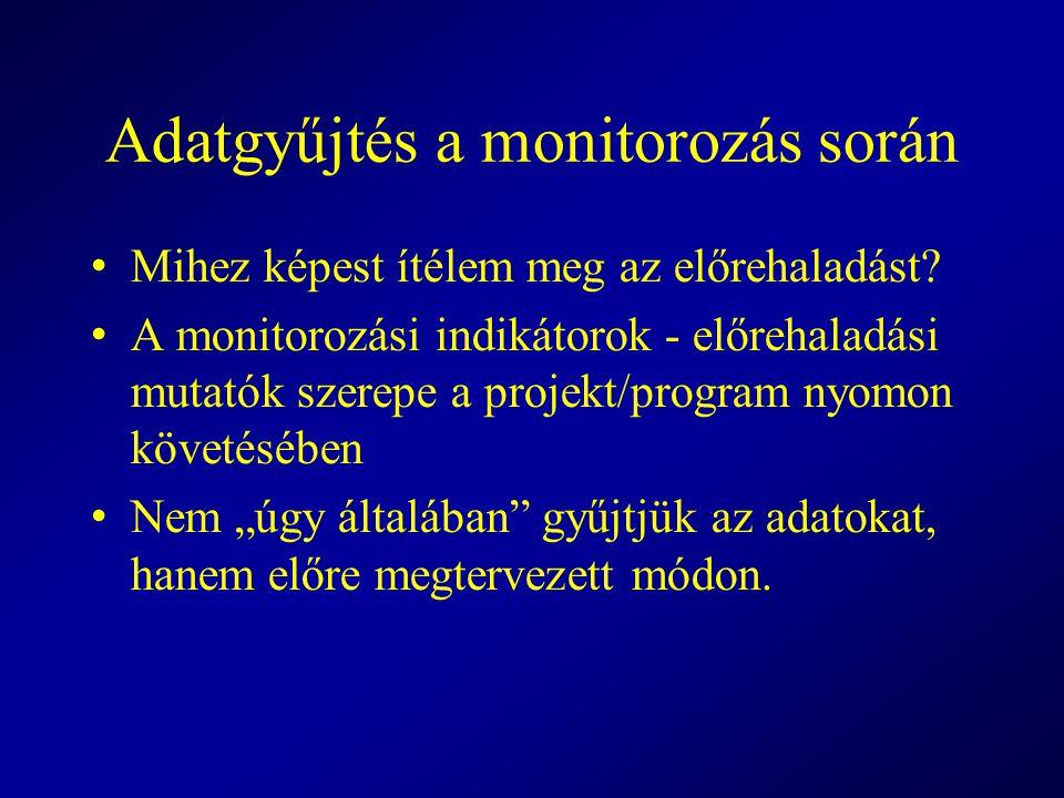Adatgyűjtés a monitorozás során Mihez képest ítélem meg az előrehaladást? A monitorozási indikátorok - előrehaladási mutatók szerepe a projekt/program