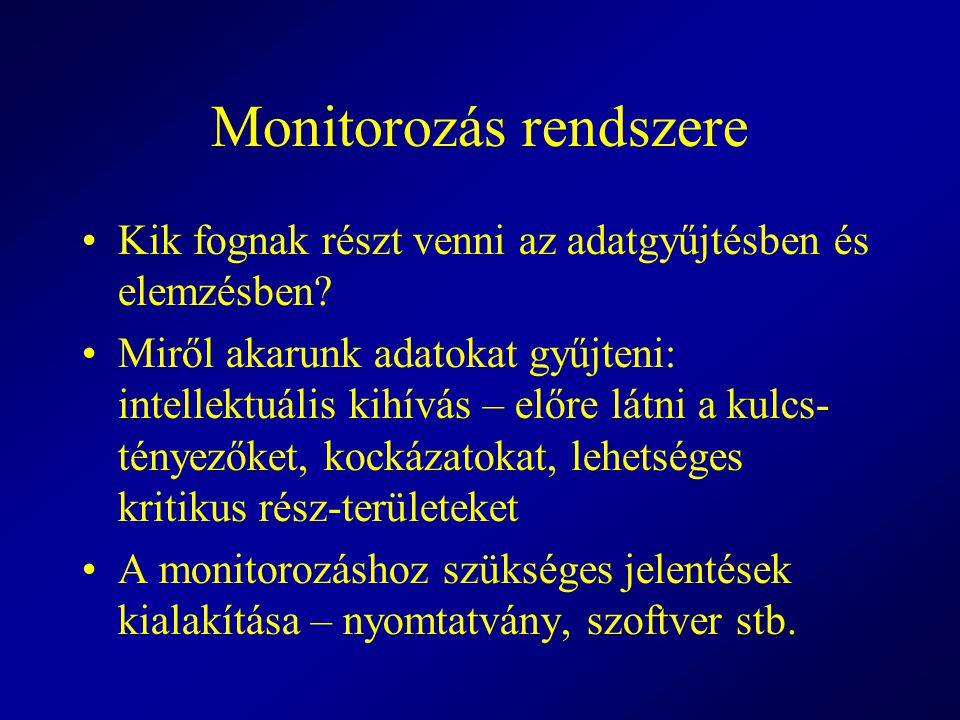 Monitorozás rendszere Kik fognak részt venni az adatgyűjtésben és elemzésben? Miről akarunk adatokat gyűjteni: intellektuális kihívás – előre látni a
