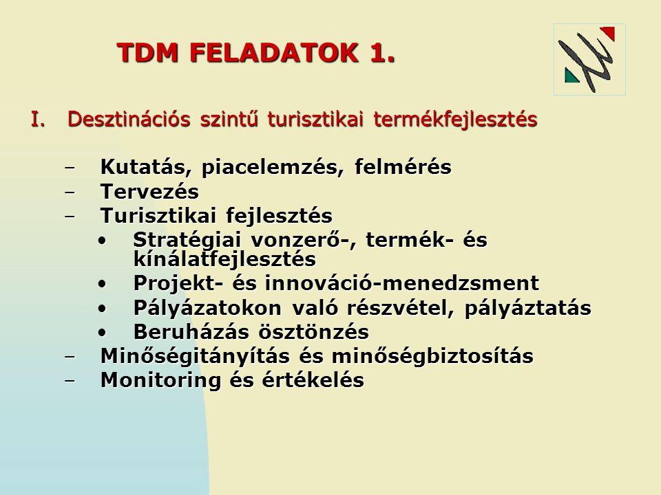 TDM FELADATOK 1. I.Desztinációs szintű turisztikai termékfejlesztés –Kutatás, piacelemzés, felmérés –Tervezés –Turisztikai fejlesztés Stratégiai vonze