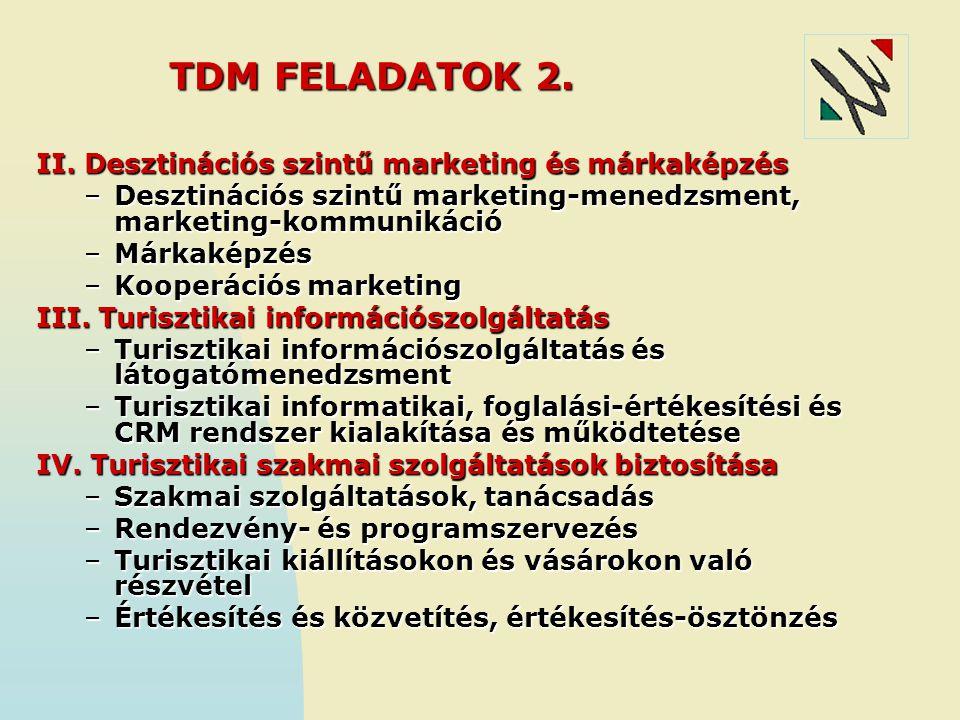 TDM FELADATOK 2. II. Desztinációs szintű marketing és márkaképzés –Desztinációs szintű marketing-menedzsment, marketing-kommunikáció –Márkaképzés –Koo